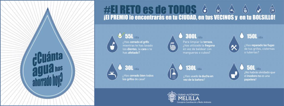 Medio Ambiente se suma al Día Mundial del Agua y subraya la necesidad de ahorrar