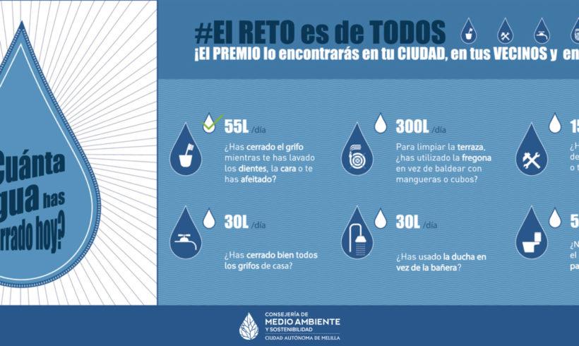 Hoy se celebra el Día Mundial del Agua y Medio Ambiente subraya la necesidad de ahorrar este bien preciado