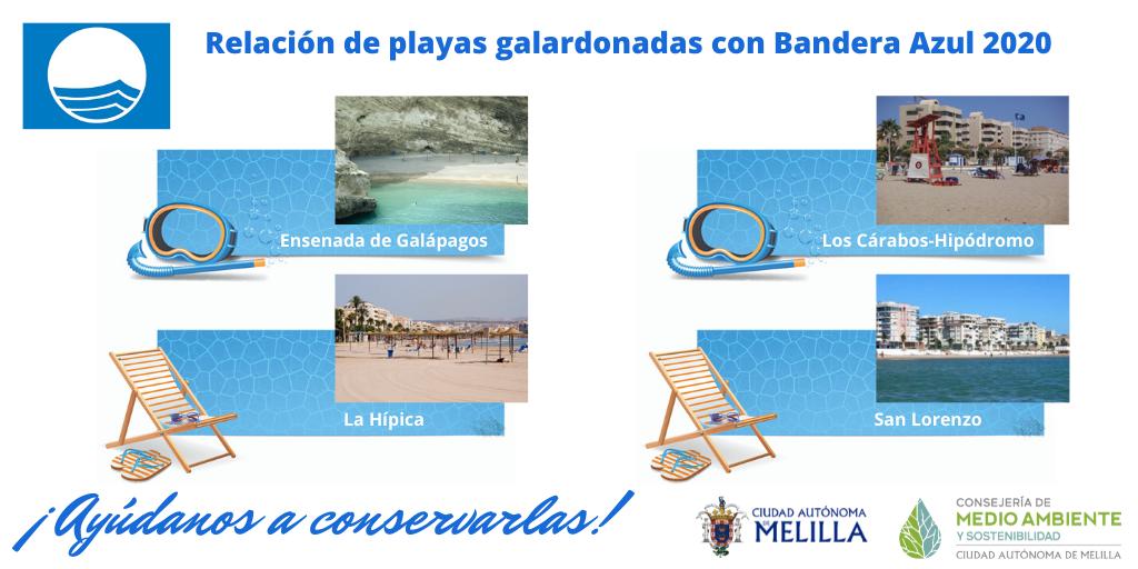 Galápagos, La Hípica, San Lorenzo y Los Cárabos-Hipódromo reciben el reconocimiento Bandera Azul 2020
